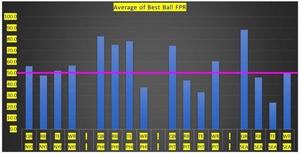 Best Ball Landscapes Slide29